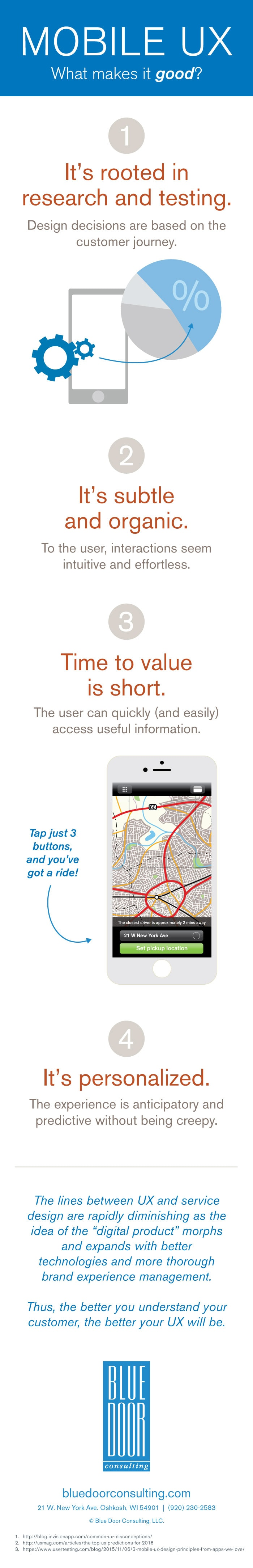 Good Mobile UX Infographic